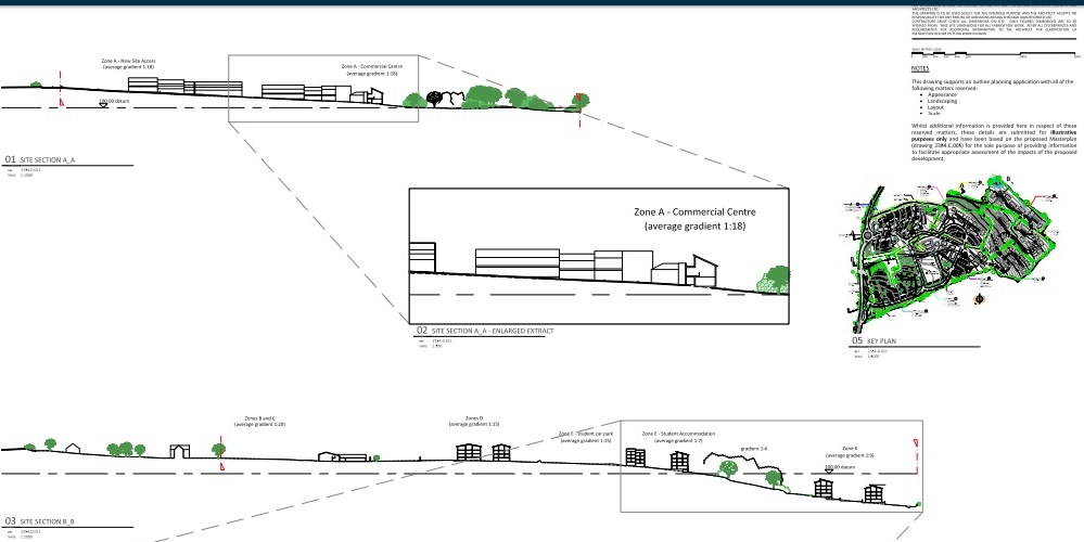 Plans Go In For 2 000 Home Student Village At Penryn